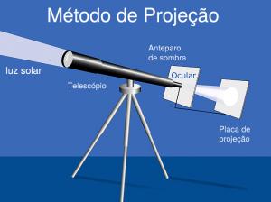 metodo_projecaoSol