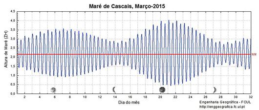 mareCASCAISmarco2015_web