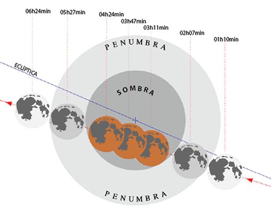 eclipseSet2015_web