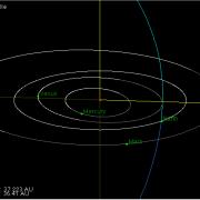 A órbita do cometa, a azul, que cruza a órbita terrestre.